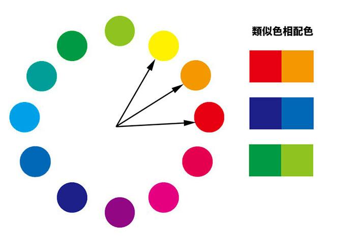 イラストに使える効果的な色の組み合わせお絵かき図鑑