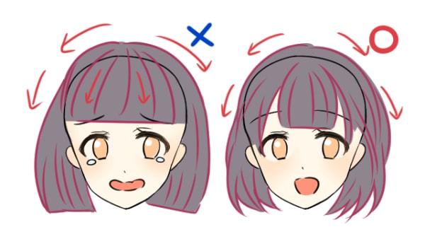 髪の毛の流れ方