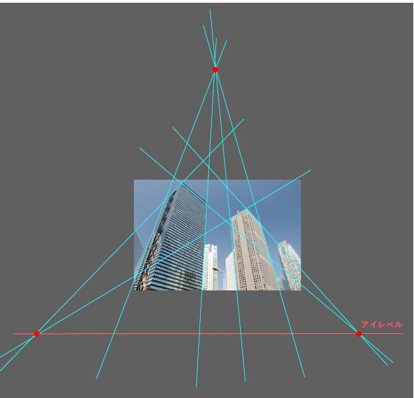 三点透視の解説
