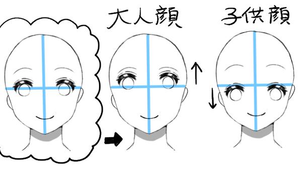 可愛い女の子の描き方(2)