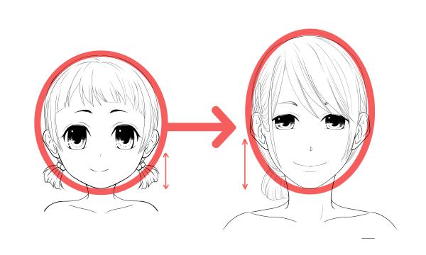 イラストで女性を上手に描きたい顔の描き方のコツを紹介お絵かき図鑑