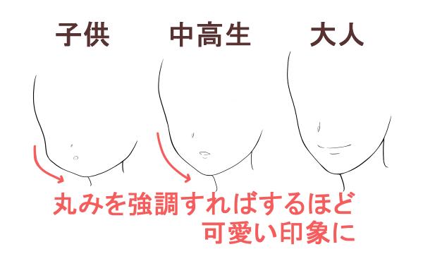 輪郭の描き方