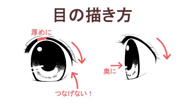 可愛い目の描き方