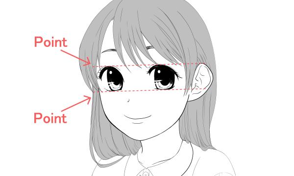 女性の顔バランス(可愛い)
