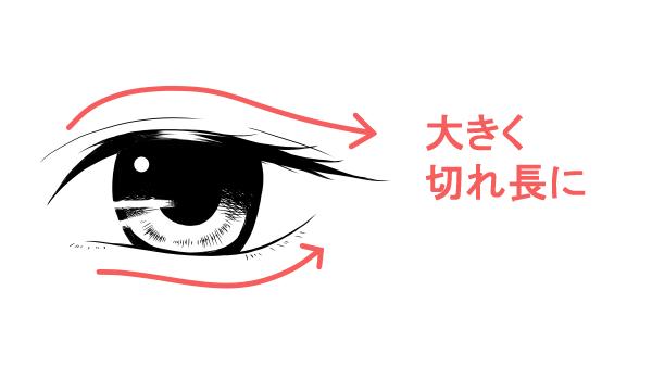 目の描き方(キレイ系)