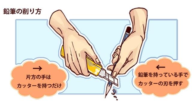 カッターの削り方
