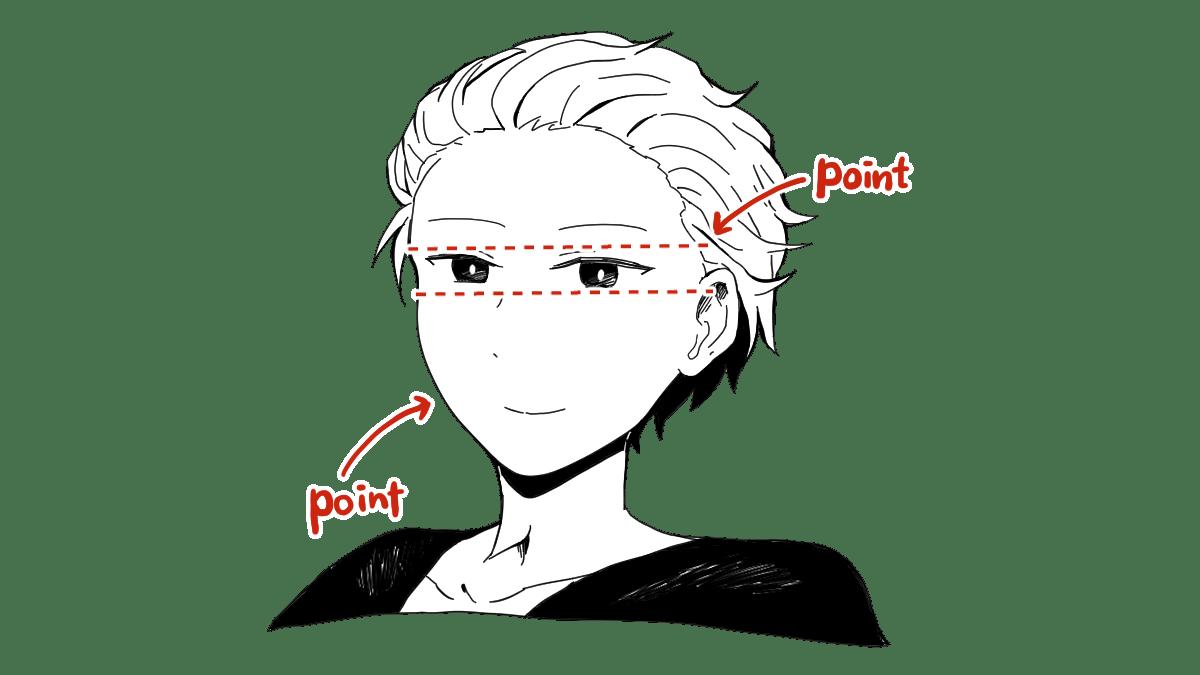 耳・鼻・口の描き方