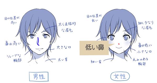 男性のイラストで顔を描く際のポイント