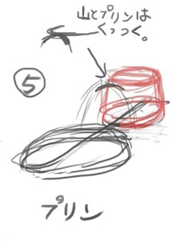 もう迷わない!スニーカーの描き方 お絵かき図鑑