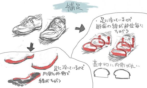 もう迷わない!スニーカーの描き方|お絵かき図鑑