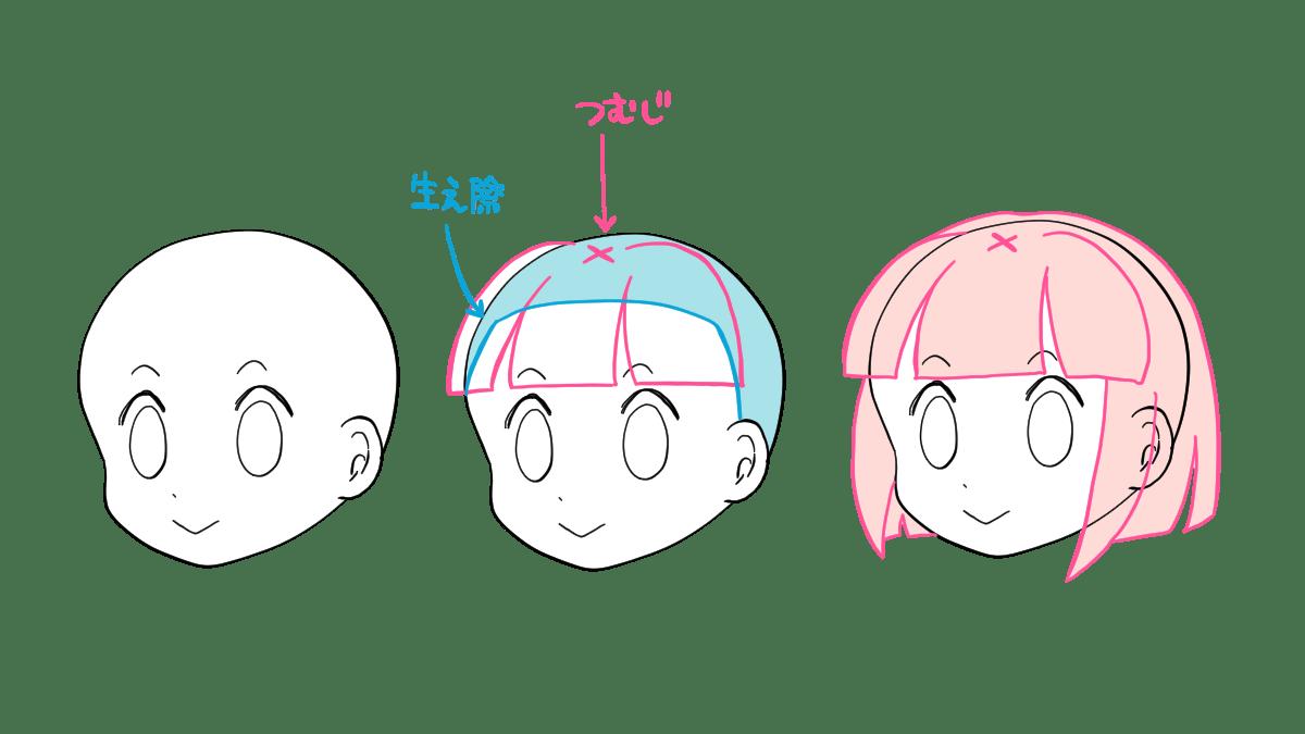 髪は「つむじ」からの流れで描く