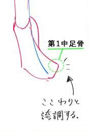 足の描き方02