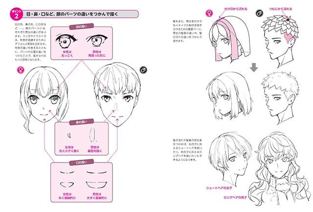目・鼻・口 顔のパーツの描き方