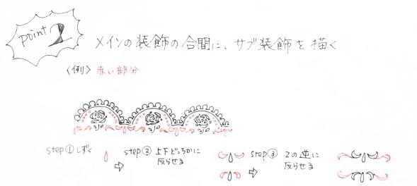 おしゃれなレースの描き方_応用 2