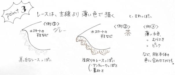 おしゃれなレースの描き方_応用 3