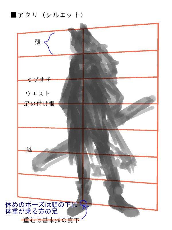 メディバンペイントの分割ブラシを使った頭身バランスの取り方 2