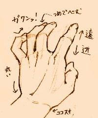 手の描き方のポイント_手の甲を向けている手