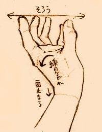 手の描き方のポイント_奥へ向けている手