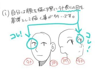 バランスの良い顔の描き方_手順3