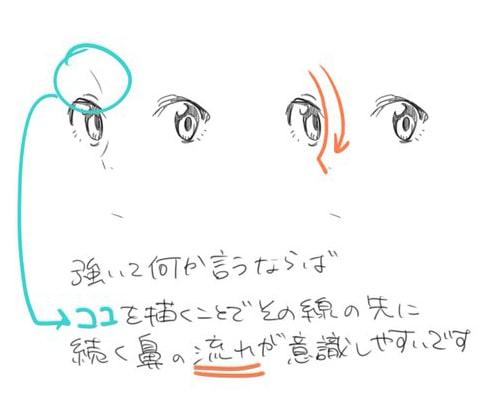 バランスの良い顔の描き方_手順7