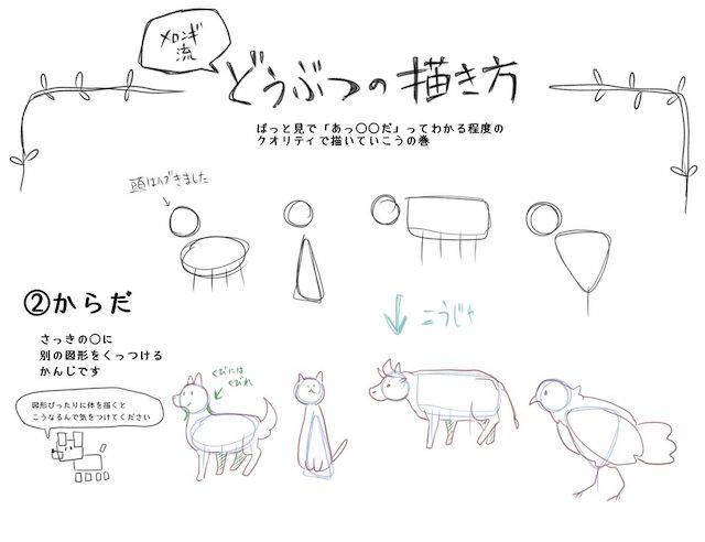 動物の描き方図形の組み合わせや距離で考えるアタリのとり方お絵かき図鑑