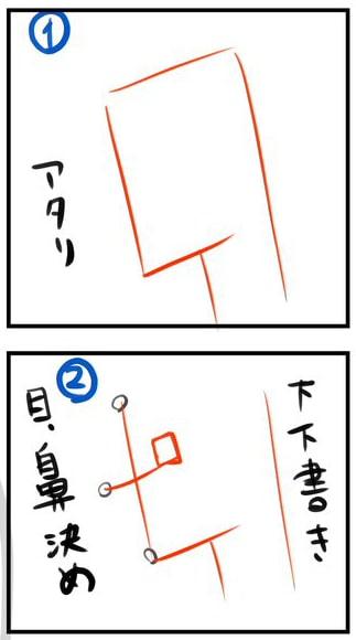 キャラクターの横顔イラスト!メイキング_手順1,2