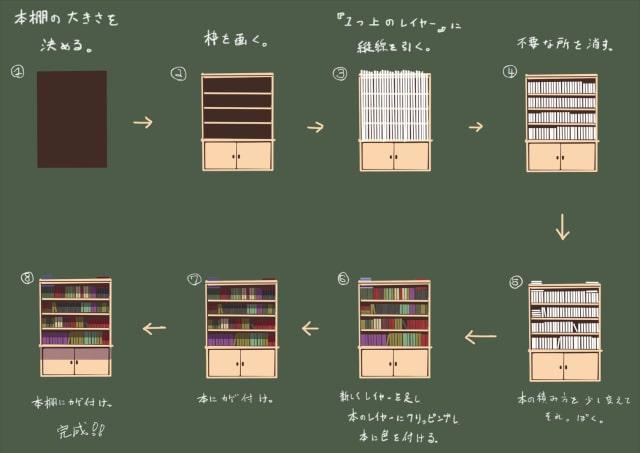 簡単な本棚メイキング0
