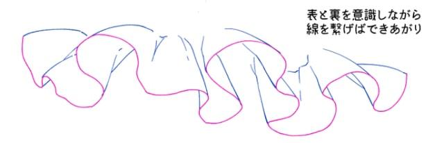 個人的なフリルの描き方2