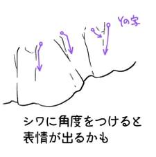 個人的なフリルの描き方4