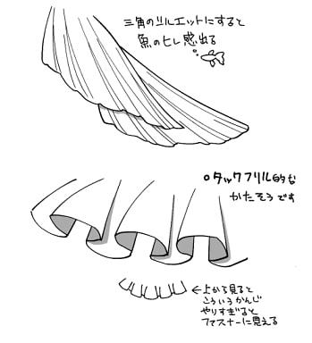 個人的なフリルの描き方9