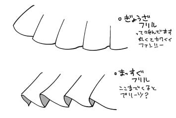 個人的なフリルの描き方10