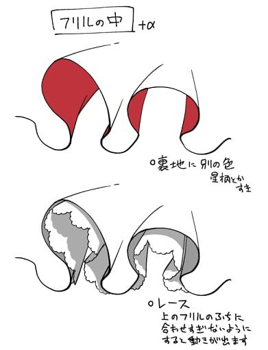 個人的なフリルの描き方11