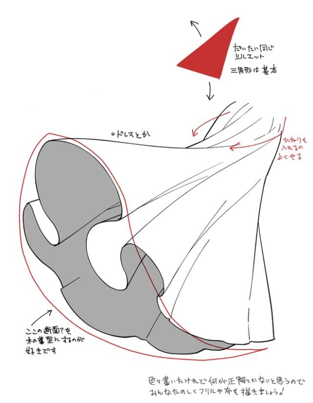 個人的なフリルの描き方15