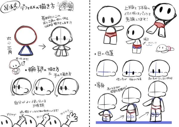 デフォルメキャラクターの描き方 1