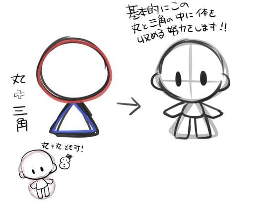 デフォルメキャラクターの描き方 2
