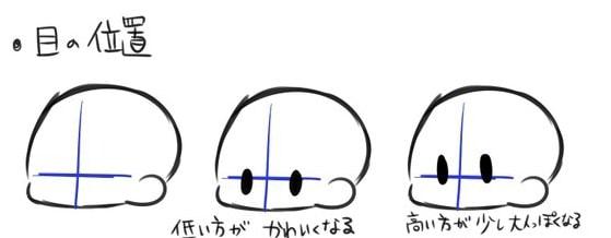 デフォルメキャラクターの描き方 5