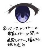 澄んだ目の描き方8