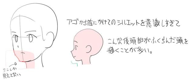 アニメーターの体の描き方1