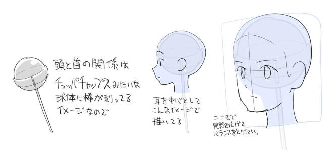 アニメーターの体の描き方2