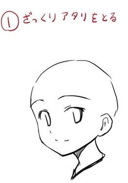 前髪ぱっつんの描き方1