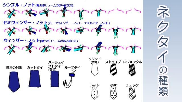 ネクタイの描き方。シンプルノットやウィンザーノット…結び方や種類、柄をイラスト解説!