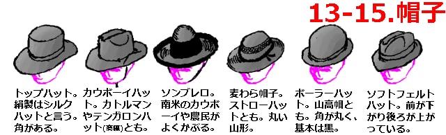 帽子の種類1