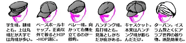 帽子の種類2