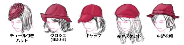 帽子の種類4