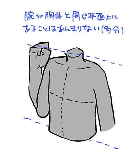 肘の動きから考える腕の描き方1