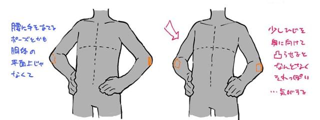 肘の動きから考える腕の描き方3