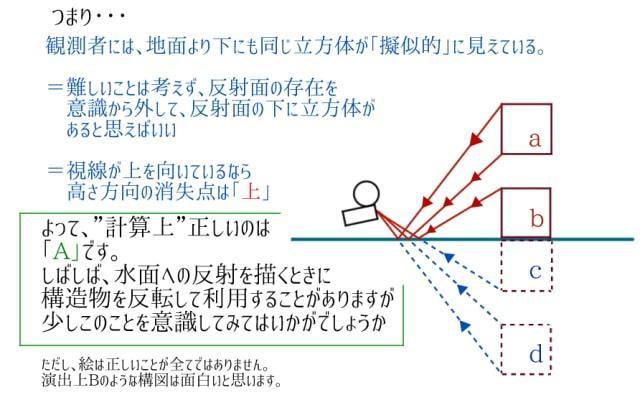 反射の描き方5