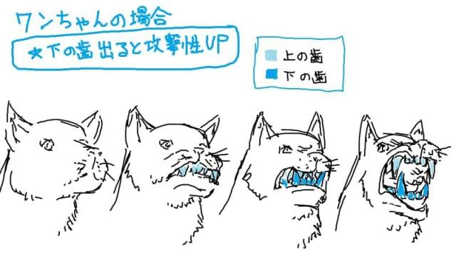 表情の描き方歯で表現する怒り顔笑顔をイラスト解説お絵かき図鑑