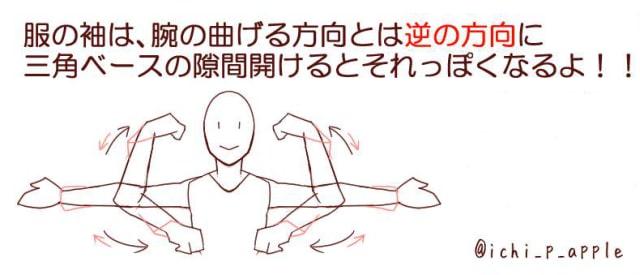 服の袖の描き方1