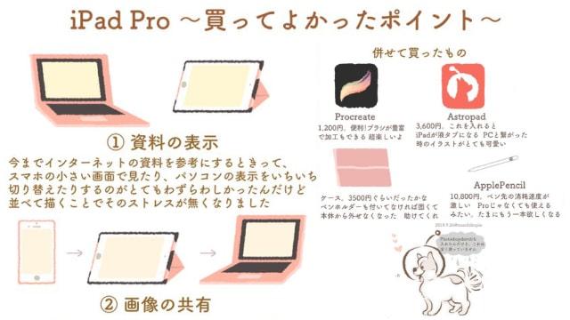 iPad Proでお絵かき!端末の選び方やお絵かきアプリ、使い方をご紹介。